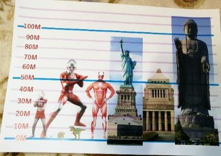 手作り教材知育ポスター:大きさ比較表