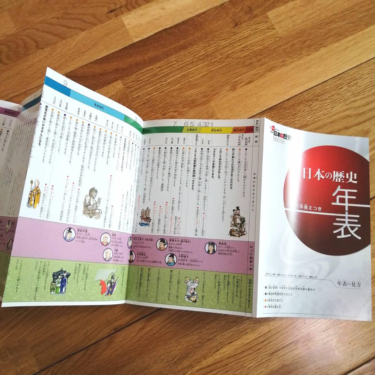 学研日本の歴史全巻セットDVD付き特典内容